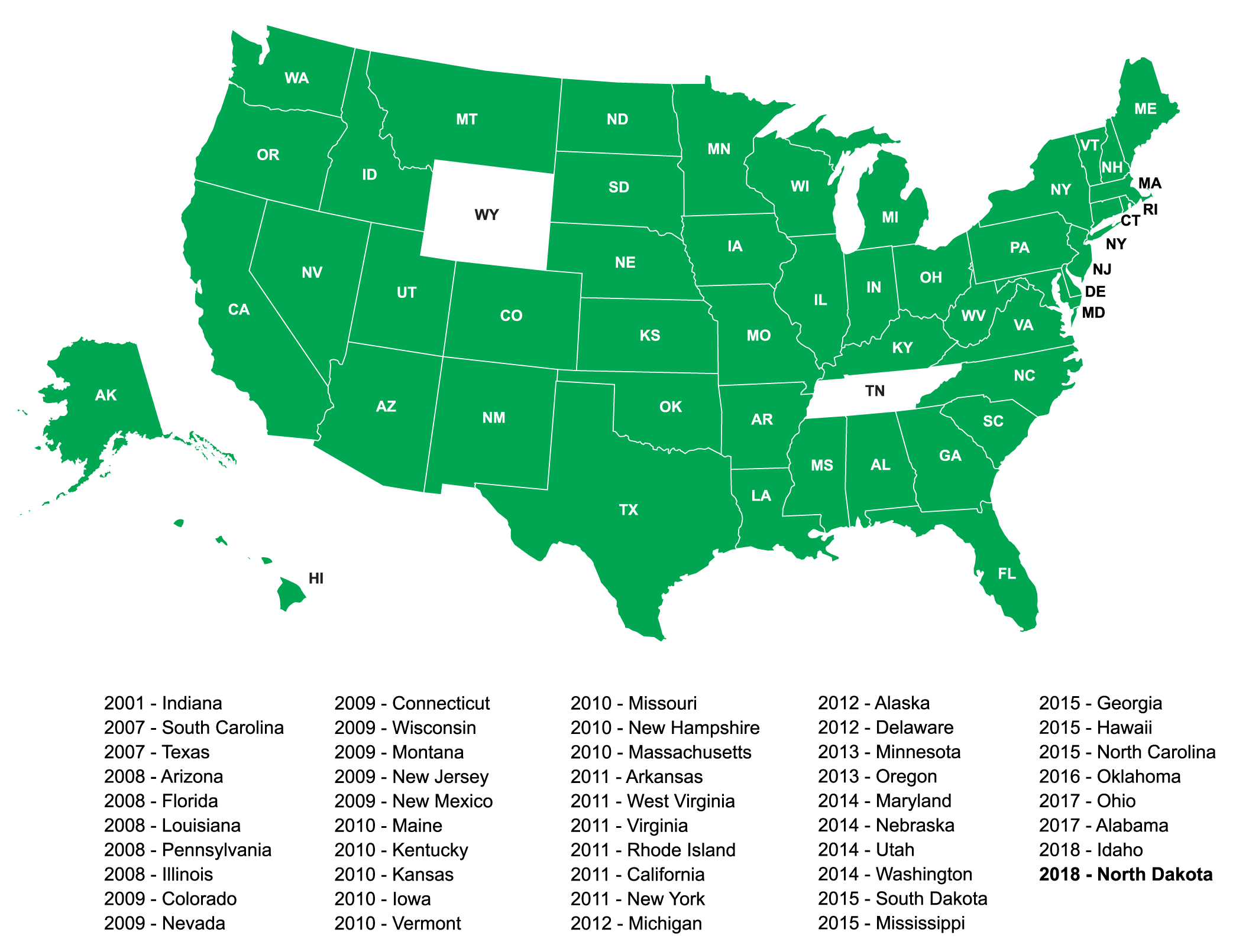 Map of the United States with every state except Wyoming and Tennessee colored green.